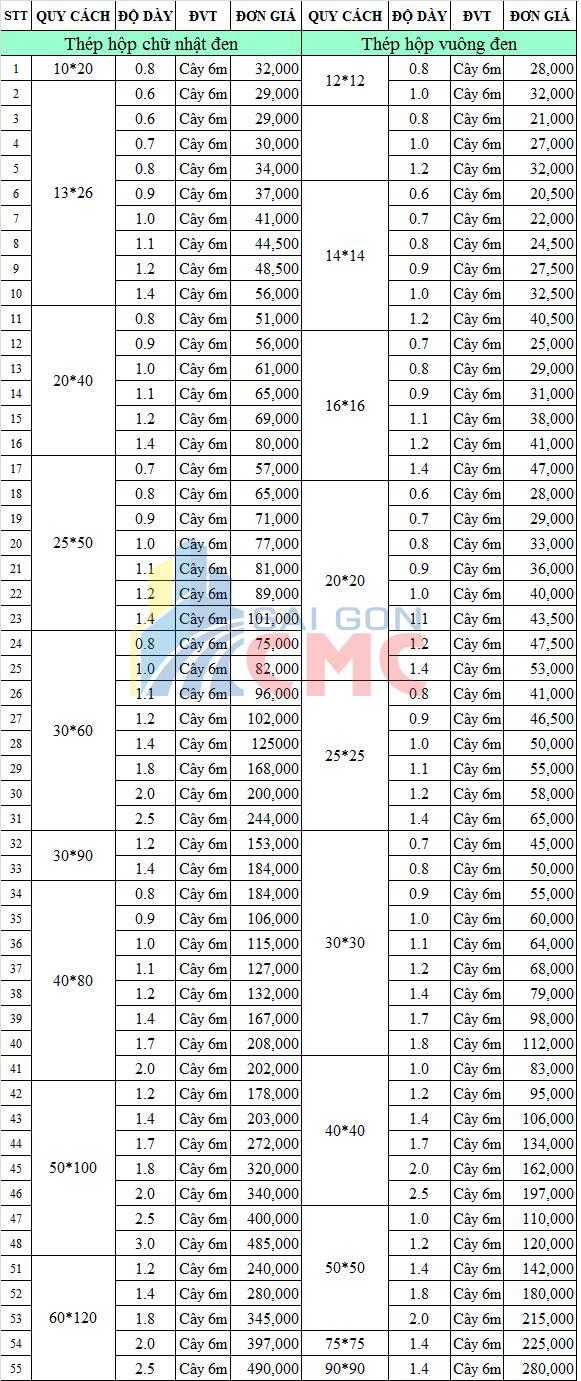 Bảng Báo Giá Các Loại Thép Xây Dựng Nhà Ở Tại TPHCM, Bảng báo giá thép hộp đen