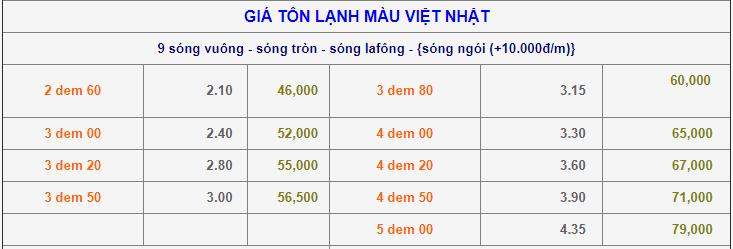 Báo giá Tôn lạnh màu Việt Nhật